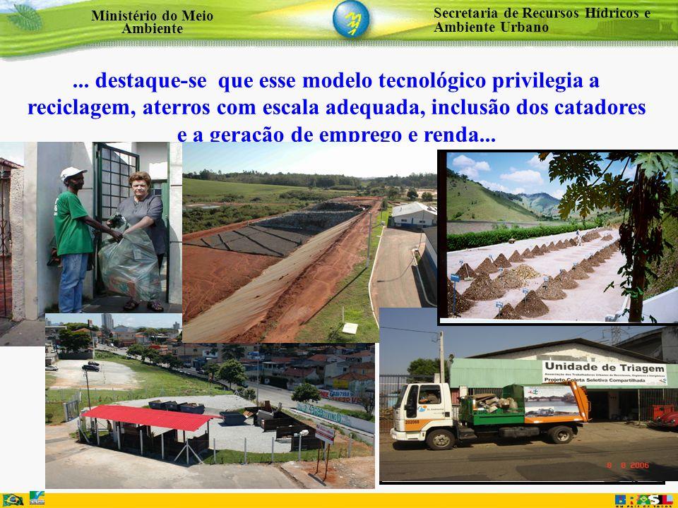 Secretaria de Recursos Hídricos e Ambiente Urbano Ministério do Meio Ambiente... destaque-se que esse modelo tecnológico privilegia a reciclagem, ater