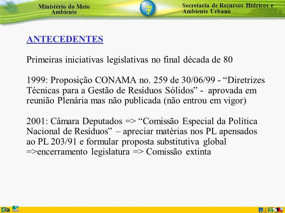 Secretaria de Recursos Hídricos e Ambiente Urbano Ministério do Meio Ambiente ANTECEDENTES Primeiras iniciativas legislativas no final década de 80 19