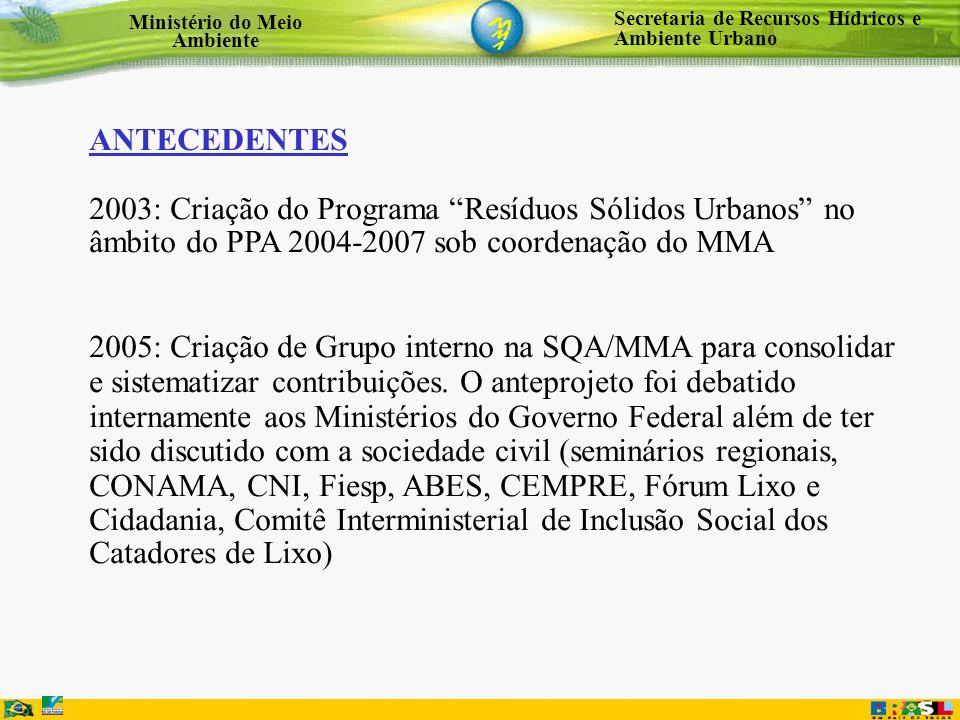 Secretaria de Recursos Hídricos e Ambiente Urbano Ministério do Meio Ambiente ANTECEDENTES 2003: Criação do Programa Resíduos Sólidos Urbanos no âmbit