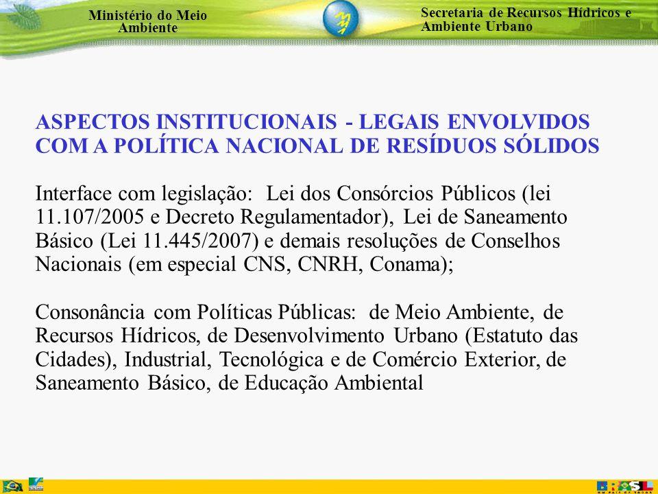Secretaria de Recursos Hídricos e Ambiente Urbano Ministério do Meio Ambiente ASPECTOS INSTITUCIONAIS - LEGAIS ENVOLVIDOS COM A POLÍTICA NACIONAL DE R