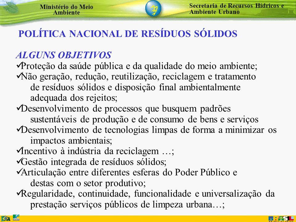 Secretaria de Recursos Hídricos e Ambiente Urbano Ministério do Meio Ambiente POLÍTICA NACIONAL DE RESÍDUOS SÓLIDOS ALGUNS OBJETIVOS Proteção da saúde