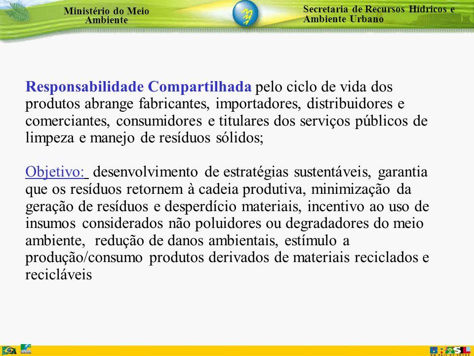 Secretaria de Recursos Hídricos e Ambiente Urbano Ministério do Meio Ambiente Responsabilidade Compartilhada pelo ciclo de vida dos produtos abrange f