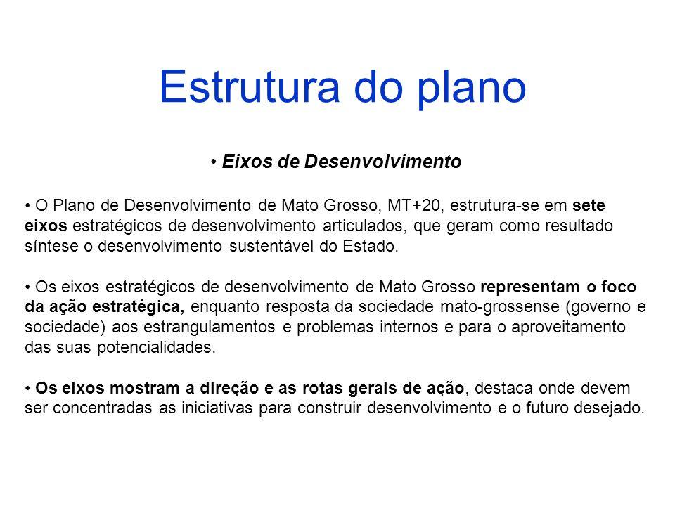 Eixos de Desenvolvimento O Plano de Desenvolvimento de Mato Grosso, MT+20, estrutura-se em sete eixos estratégicos de desenvolvimento articulados, que geram como resultado síntese o desenvolvimento sustentável do Estado.