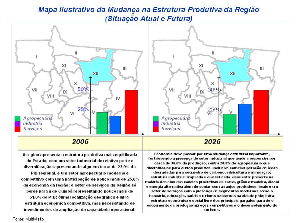 Mapa Ilustrativo da Mudança na Estrutura Produtiva da Região (Situação Atual e Futura) Fonte: Multivisão