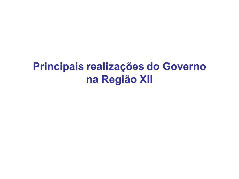 Principais realizações do Governo na Região XII