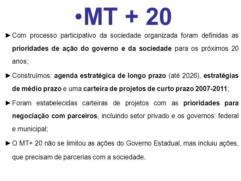 Com processo participativo da sociedade organizada foram definidas as prioridades de ação do governo e da sociedade para os próximos 20 anos; Construí