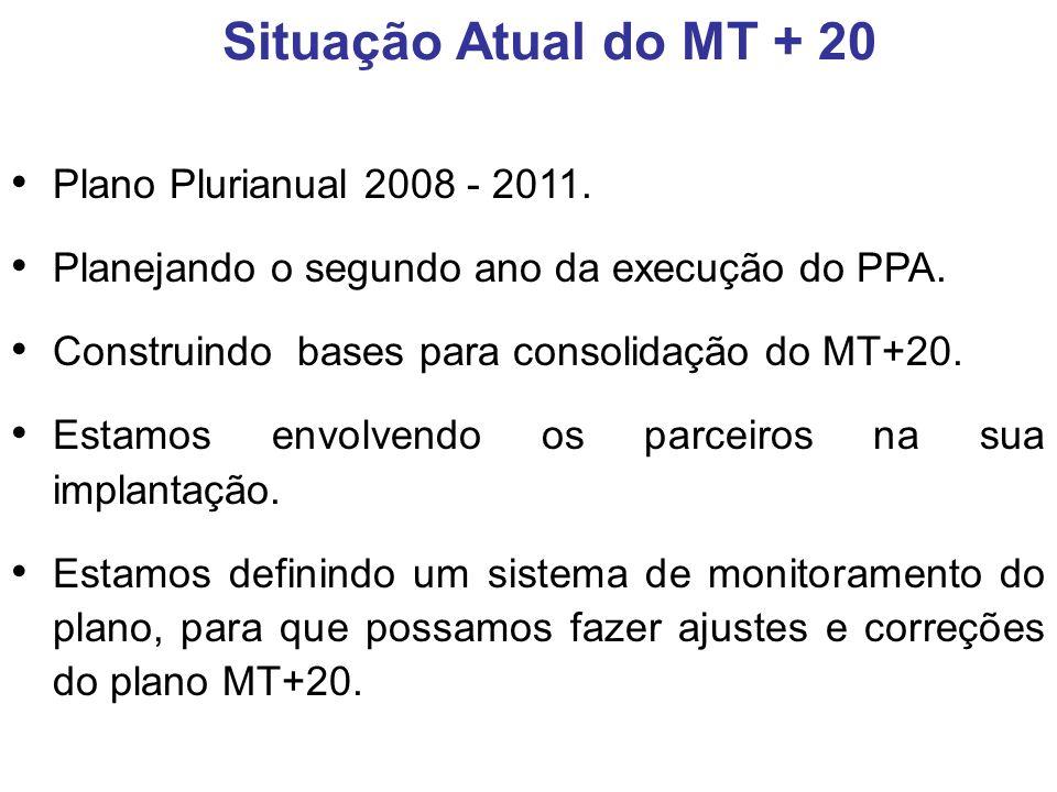 Plano Plurianual 2008 - 2011. Planejando o segundo ano da execução do PPA. Construindo bases para consolidação do MT+20. Estamos envolvendo os parceir