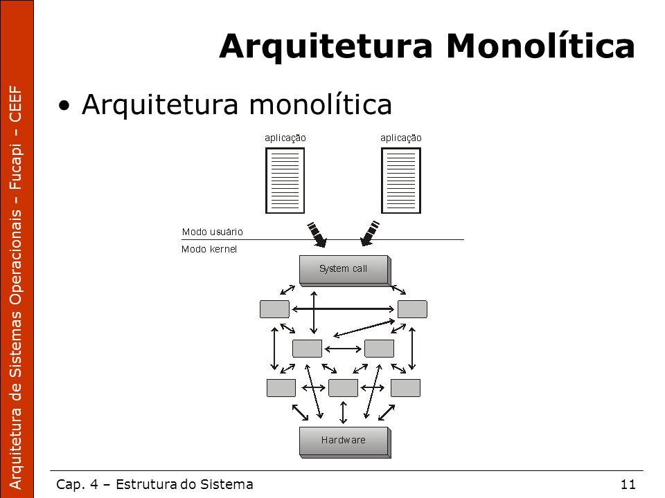 Arquitetura de Sistemas Operacionais – Fucapi – CEEF Cap. 4 – Estrutura do Sistema11 Arquitetura Monolítica Arquitetura monolítica