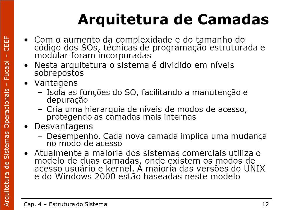 Arquitetura de Sistemas Operacionais – Fucapi – CEEF Cap. 4 – Estrutura do Sistema12 Arquitetura de Camadas Com o aumento da complexidade e do tamanho
