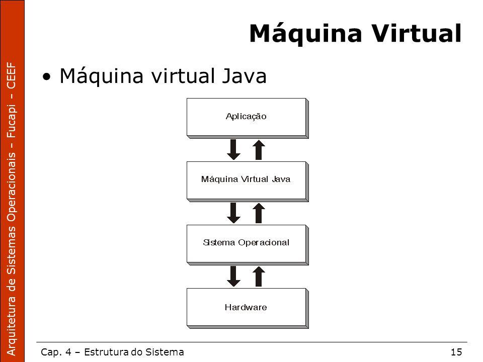 Arquitetura de Sistemas Operacionais – Fucapi – CEEF Cap. 4 – Estrutura do Sistema15 Máquina Virtual Máquina virtual Java