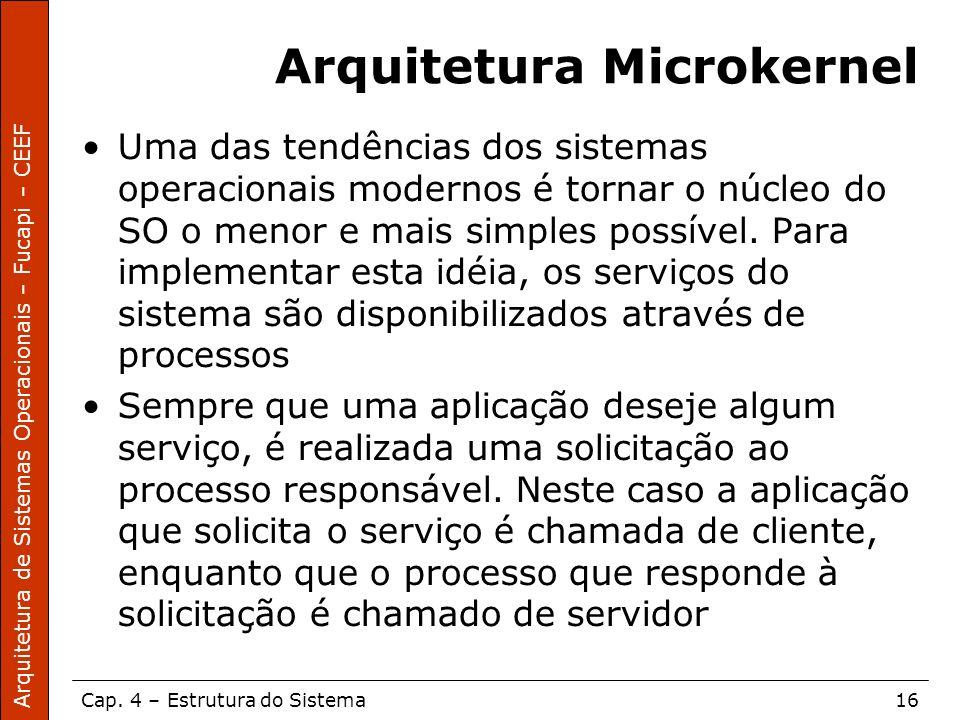 Arquitetura de Sistemas Operacionais – Fucapi – CEEF Cap. 4 – Estrutura do Sistema16 Arquitetura Microkernel Uma das tendências dos sistemas operacion