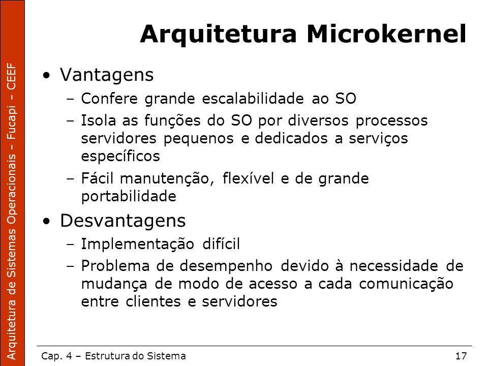 Arquitetura de Sistemas Operacionais – Fucapi – CEEF Cap. 4 – Estrutura do Sistema17 Arquitetura Microkernel Vantagens –Confere grande escalabilidade