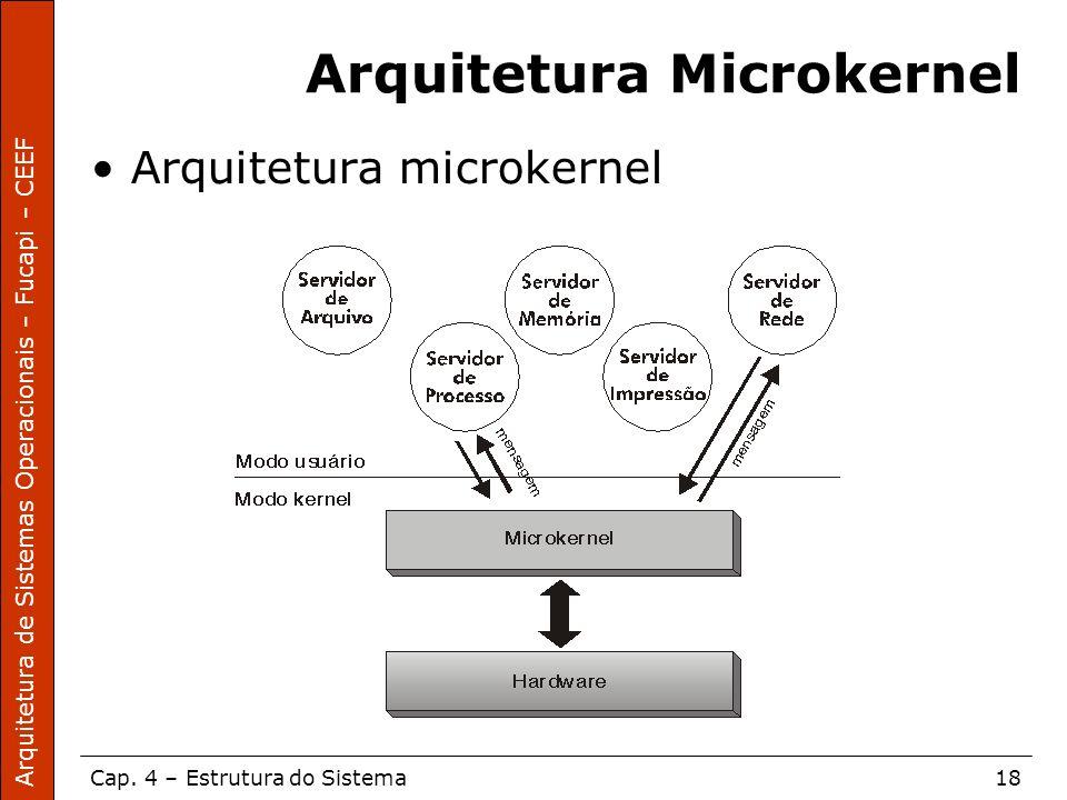 Arquitetura de Sistemas Operacionais – Fucapi – CEEF Cap. 4 – Estrutura do Sistema18 Arquitetura Microkernel Arquitetura microkernel