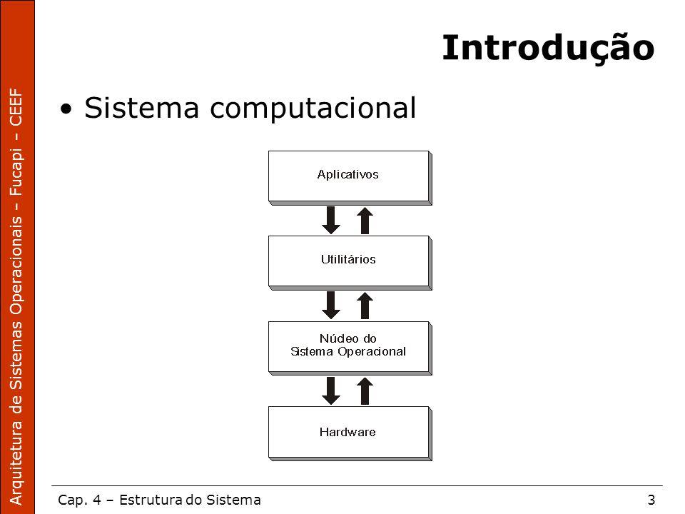 Arquitetura de Sistemas Operacionais – Fucapi – CEEF Cap. 4 – Estrutura do Sistema3 Introdução Sistema computacional