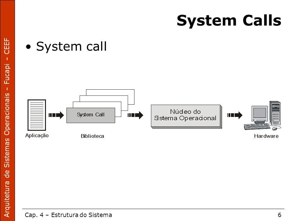 Arquitetura de Sistemas Operacionais – Fucapi – CEEF Cap. 4 – Estrutura do Sistema6 System Calls System call