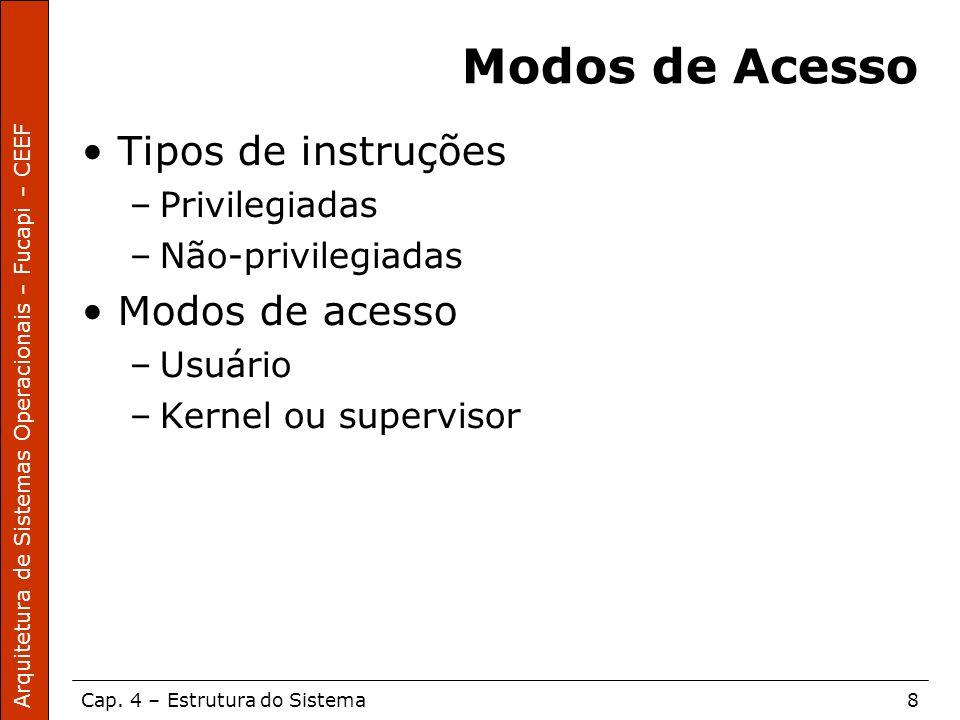Arquitetura de Sistemas Operacionais – Fucapi – CEEF Cap. 4 – Estrutura do Sistema8 Modos de Acesso Tipos de instruções –Privilegiadas –Não-privilegia