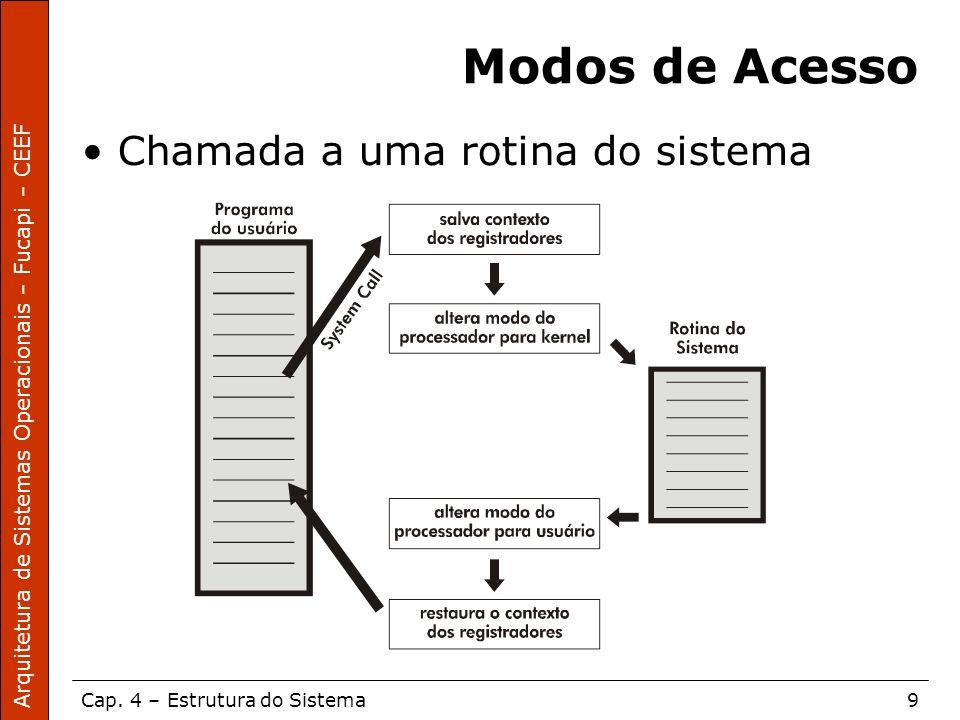 Arquitetura de Sistemas Operacionais – Fucapi – CEEF Cap. 4 – Estrutura do Sistema9 Modos de Acesso Chamada a uma rotina do sistema