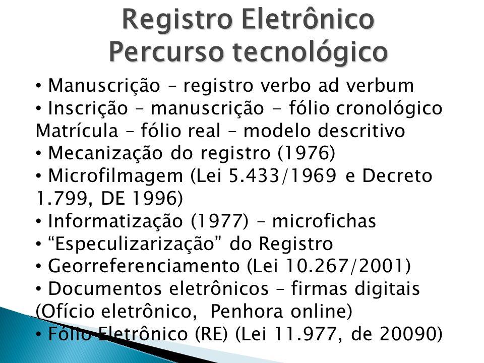 Percurso tecnológico Manuscrição – registro verbo ad verbum Inscrição – manuscrição - fólio cronológico Matrícula – fólio real – modelo descritivo Mec
