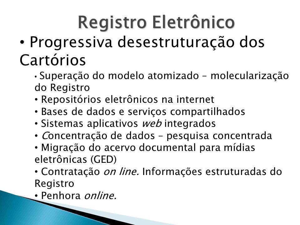 RegistroEletrônico Registro Eletrônico Progressiva desestruturação dos Cartórios Superação do modelo atomizado – molecularização do Registro Repositór