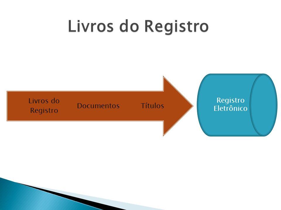 Livrosdo Registro Livros do Registro TítulosDocumentos Livros do Registro Registro Eletrônico
