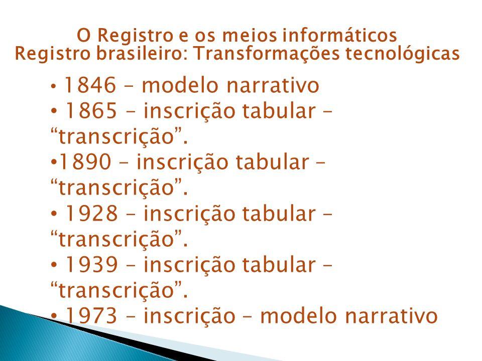 1846 – modelo narrativo 1865 – inscrição tabular – transcrição. 1890 – inscrição tabular – transcrição. 1928 – inscrição tabular – transcrição. 1939 –