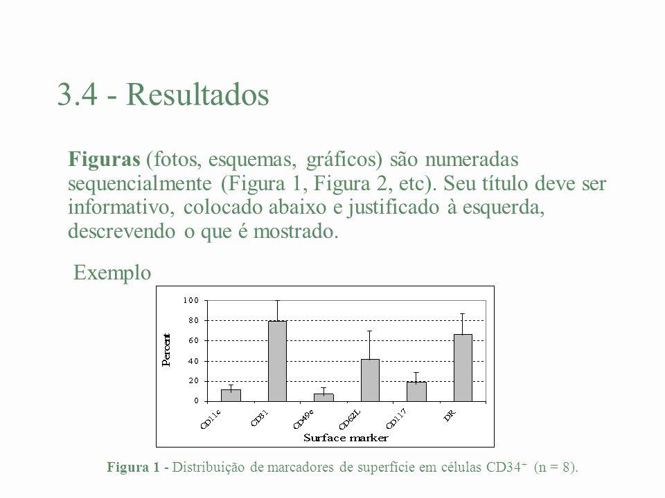3.4 - Resultados Figuras (fotos, esquemas, gráficos) são numeradas sequencialmente (Figura 1, Figura 2, etc). Seu título deve ser informativo, colocad