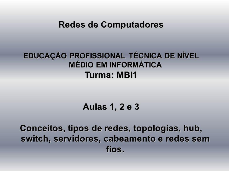 Redes de Computadores EDUCAÇÃO PROFISSIONAL TÉCNICA DE NÍVEL MÉDIO EM INFORMÁTICA Turma: MBI1 Aulas 1, 2 e 3 Conceitos, tipos de redes, topologias, hu