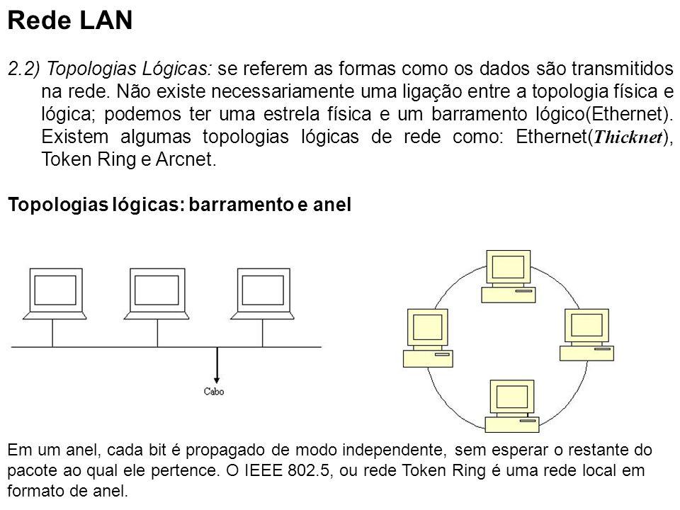 Rede LAN 2.2) Topologias Lógicas: se referem as formas como os dados são transmitidos na rede. Não existe necessariamente uma ligação entre a topologi