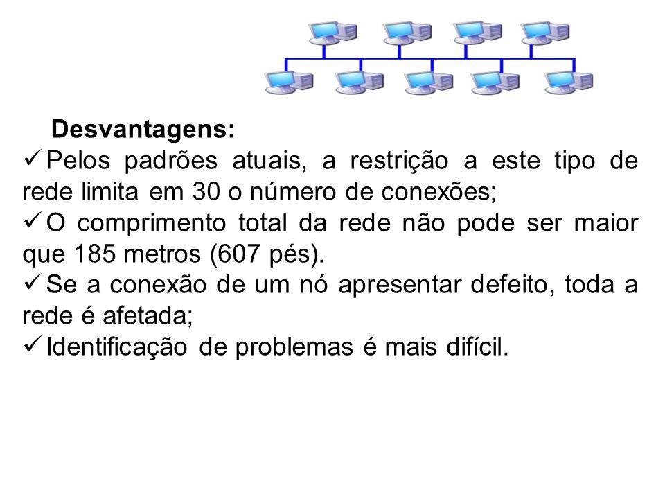 Desvantagens: Pelos padrões atuais, a restrição a este tipo de rede limita em 30 o número de conexões; O comprimento total da rede não pode ser maior