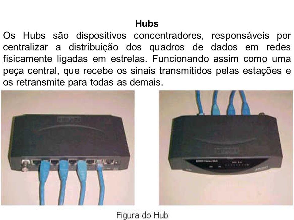 Hubs Os Hubs são dispositivos concentradores, responsáveis por centralizar a distribuição dos quadros de dados em redes fisicamente ligadas em estrela