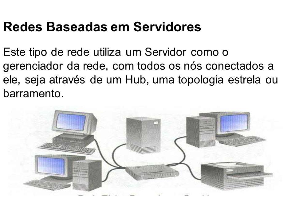 Redes Baseadas em Servidores Este tipo de rede utiliza um Servidor como o gerenciador da rede, com todos os nós conectados a ele, seja através de um H