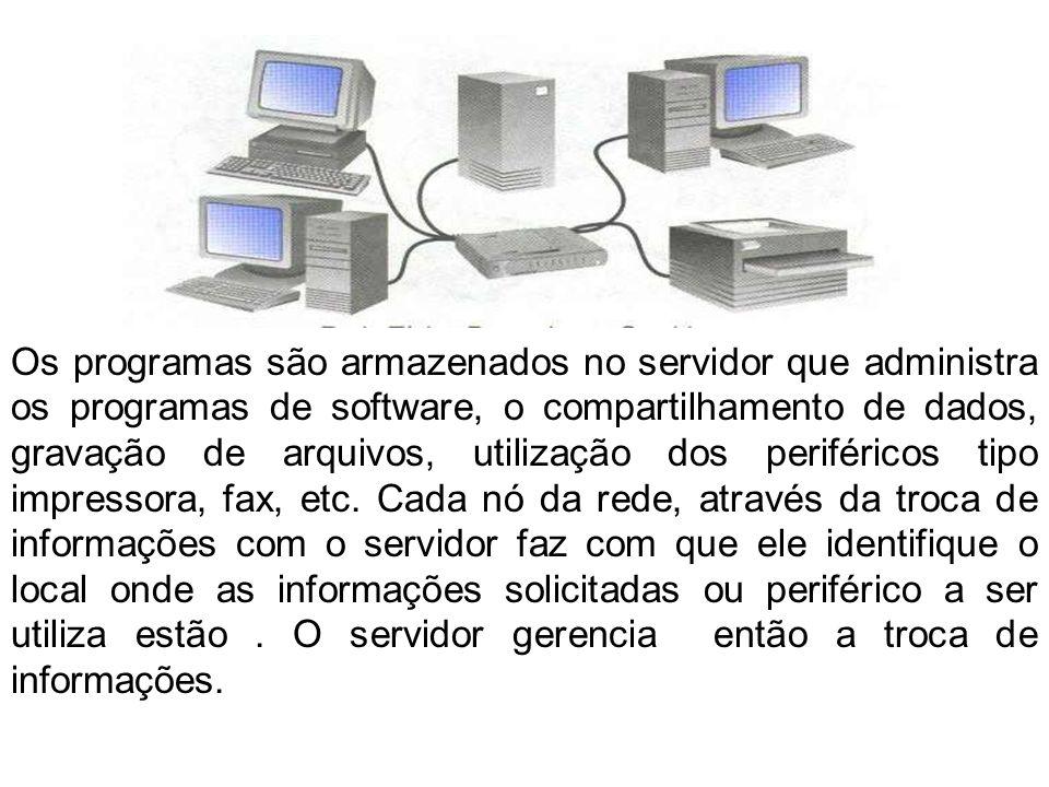 Os programas são armazenados no servidor que administra os programas de software, o compartilhamento de dados, gravação de arquivos, utilização dos pe