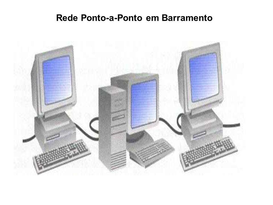 Rede Ponto-a-Ponto em Barramento