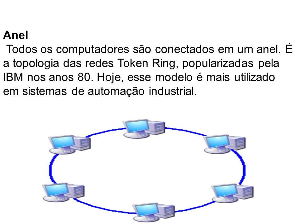 Anel Todos os computadores são conectados em um anel. É a topologia das redes Token Ring, popularizadas pela IBM nos anos 80. Hoje, esse modelo é mais