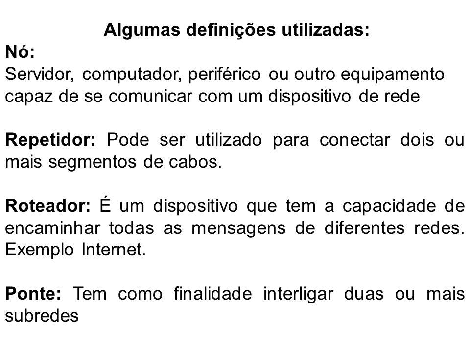 Algumas definições utilizadas: Nó: Servidor, computador, periférico ou outro equipamento capaz de se comunicar com um dispositivo de rede Repetidor: P