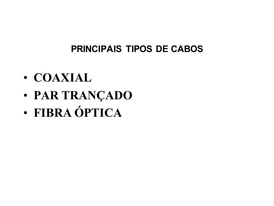 PRINCIPAIS TIPOS DE CABOS COAXIAL PAR TRANÇADO FIBRA ÓPTICA