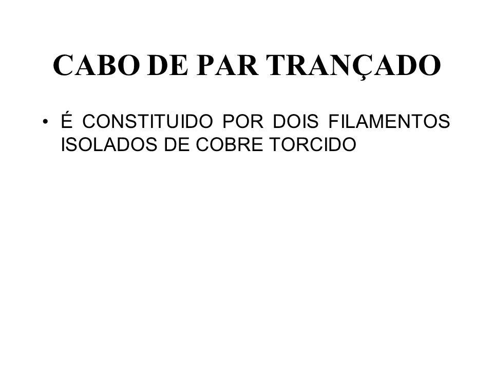 CABO DE PAR TRANÇADO É CONSTITUIDO POR DOIS FILAMENTOS ISOLADOS DE COBRE TORCIDO