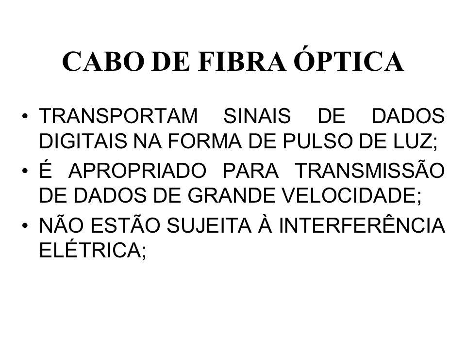 CABO DE FIBRA ÓPTICA TRANSPORTAM SINAIS DE DADOS DIGITAIS NA FORMA DE PULSO DE LUZ; É APROPRIADO PARA TRANSMISSÃO DE DADOS DE GRANDE VELOCIDADE; NÃO E