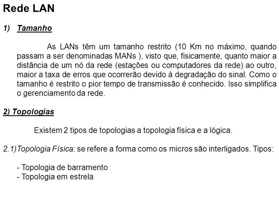 Rede LAN 1)Tamanho As LANs têm um tamanho restrito (10 Km no máximo, quando passam a ser denominadas MANs ), visto que, fisicamente, quanto maior a di