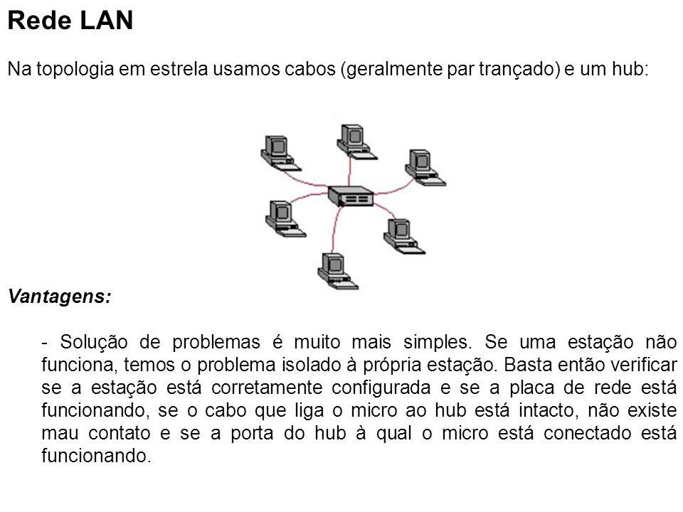 Rede LAN Na topologia em estrela usamos cabos (geralmente par trançado) e um hub: Vantagens: - Solução de problemas é muito mais simples. Se uma estaç