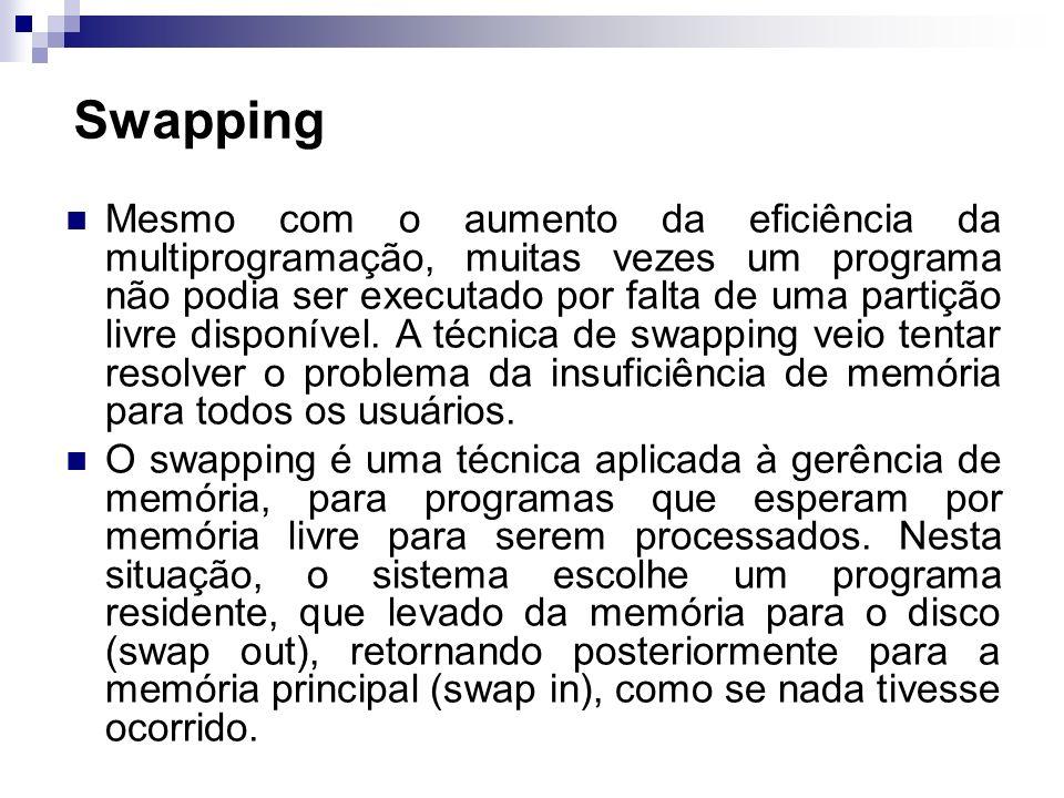 Swapping Mesmo com o aumento da eficiência da multiprogramação, muitas vezes um programa não podia ser executado por falta de uma partição livre dispo