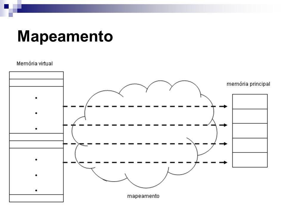 Nos sistemas atuais, a tarefa de tradução é realizada por hardware, juntamente com o sistema operacional, de forma a não comprometer seu desempenho.