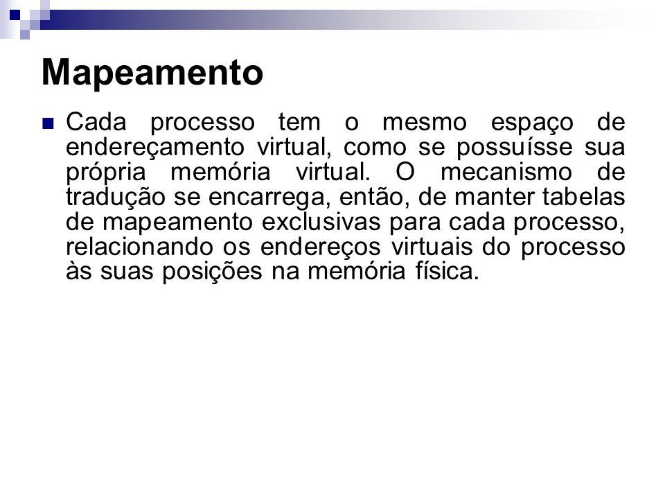 Mapeamento Cada processo tem o mesmo espaço de endereçamento virtual, como se possuísse sua própria memória virtual. O mecanismo de tradução se encarr
