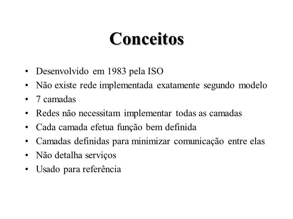 Conceitos Desenvolvido em 1983 pela ISO Não existe rede implementada exatamente segundo modelo 7 camadas Redes não necessitam implementar todas as camadas Cada camada efetua função bem definida Camadas definidas para minimizar comunicação entre elas Não detalha serviços Usado para referência