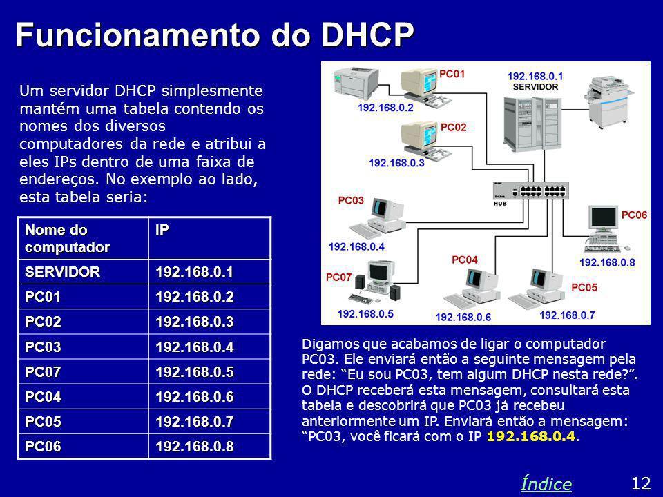 Funcionamento do DHCP Um servidor DHCP simplesmente mantém uma tabela contendo os nomes dos diversos computadores da rede e atribui a eles IPs dentro