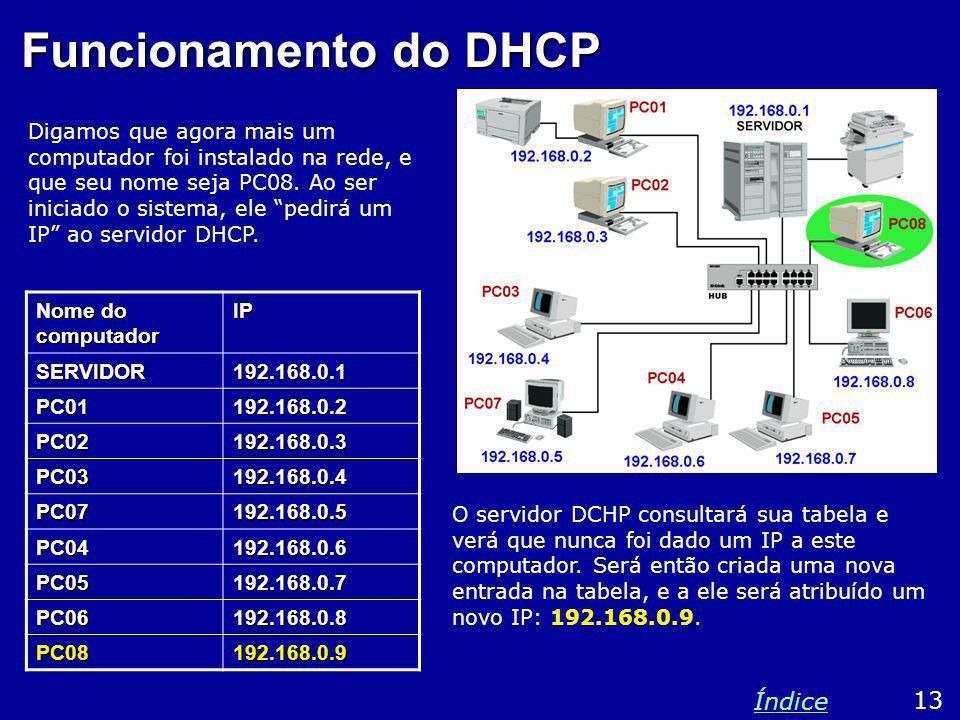 Funcionamento do DHCP Digamos que agora mais um computador foi instalado na rede, e que seu nome seja PC08. Ao ser iniciado o sistema, ele pedirá um I