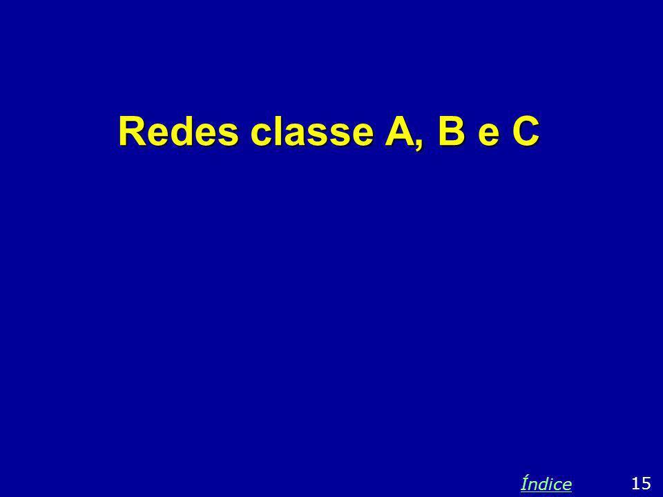 Redes classe A, B e C 15 Índice