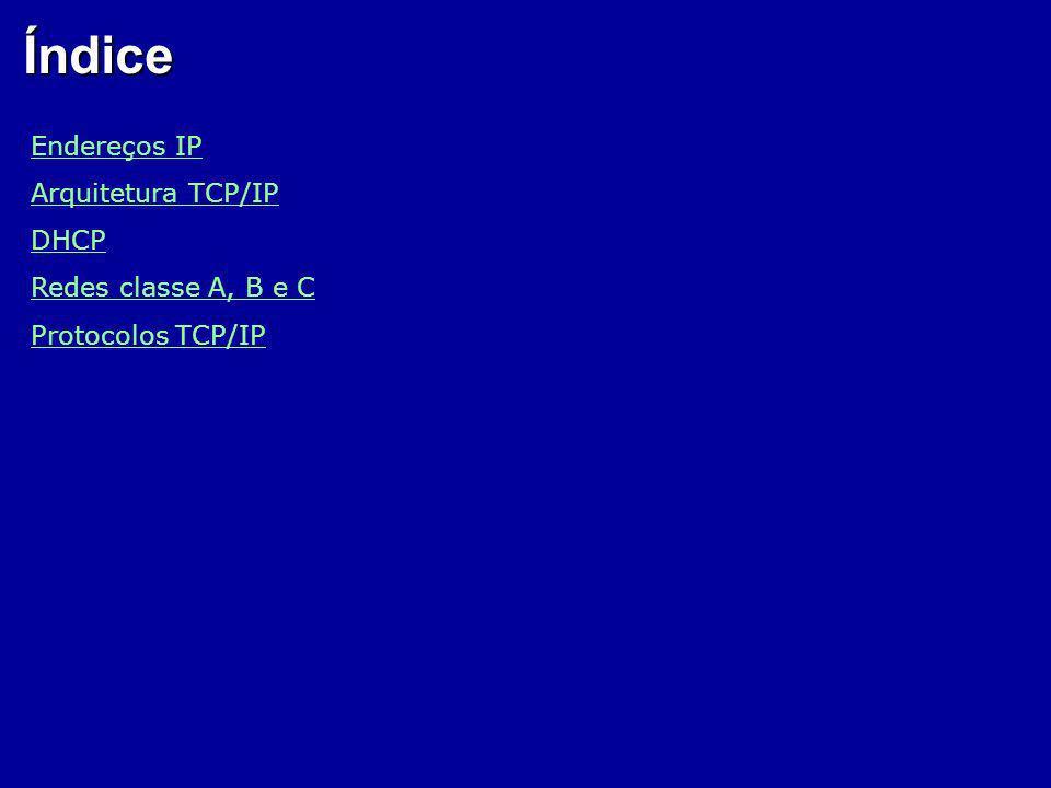 IP estático Uma alternativa é usar IPs estáticos.