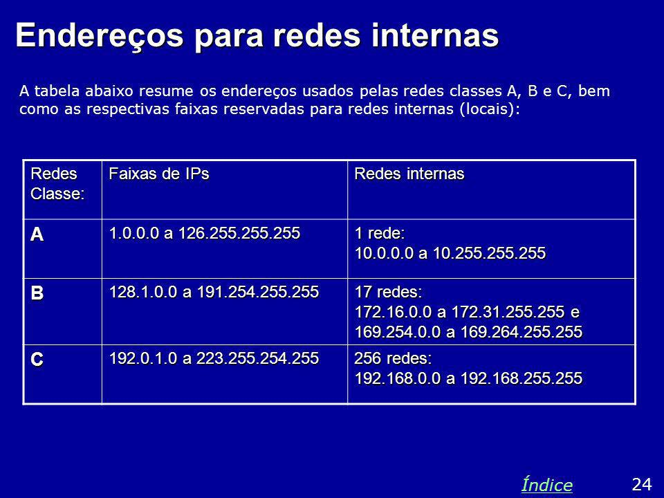 Endereços para redes internas A tabela abaixo resume os endereços usados pelas redes classes A, B e C, bem como as respectivas faixas reservadas para