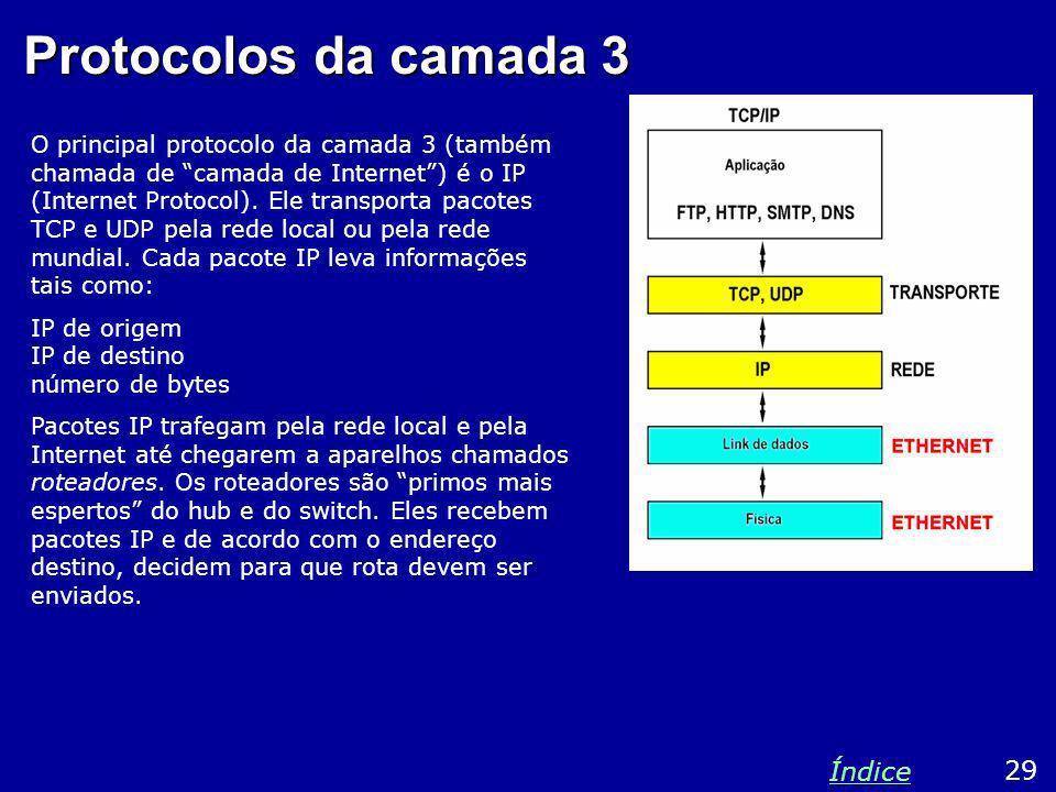 Protocolos da camada 3 O principal protocolo da camada 3 (também chamada de camada de Internet) é o IP (Internet Protocol). Ele transporta pacotes TCP